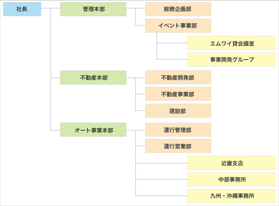 organization2017